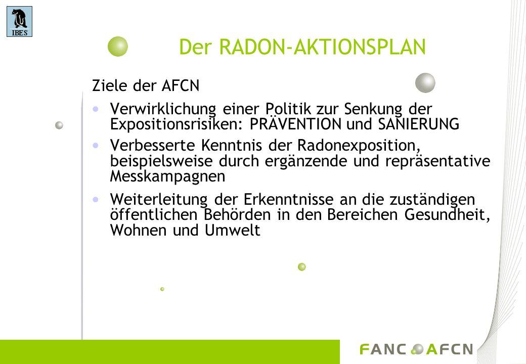 Der RADON-AKTIONSPLAN Ziele der AFCN Verwirklichung einer Politik zur Senkung der Expositionsrisiken: PRÄVENTION und SANIERUNG Verbesserte Kenntnis de