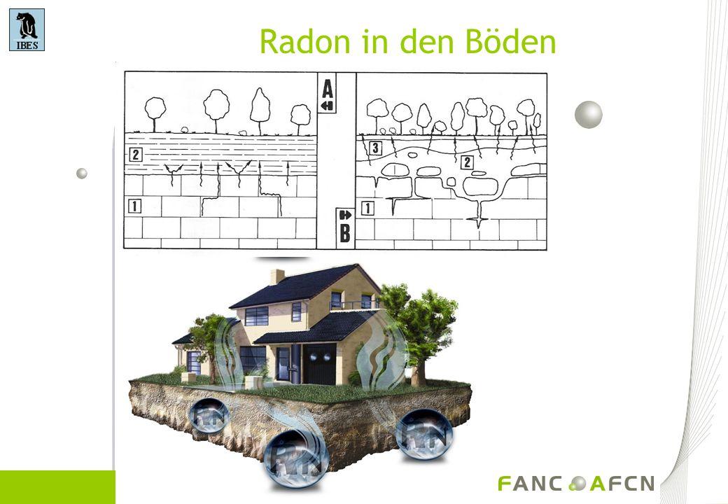 Radon in den Böden