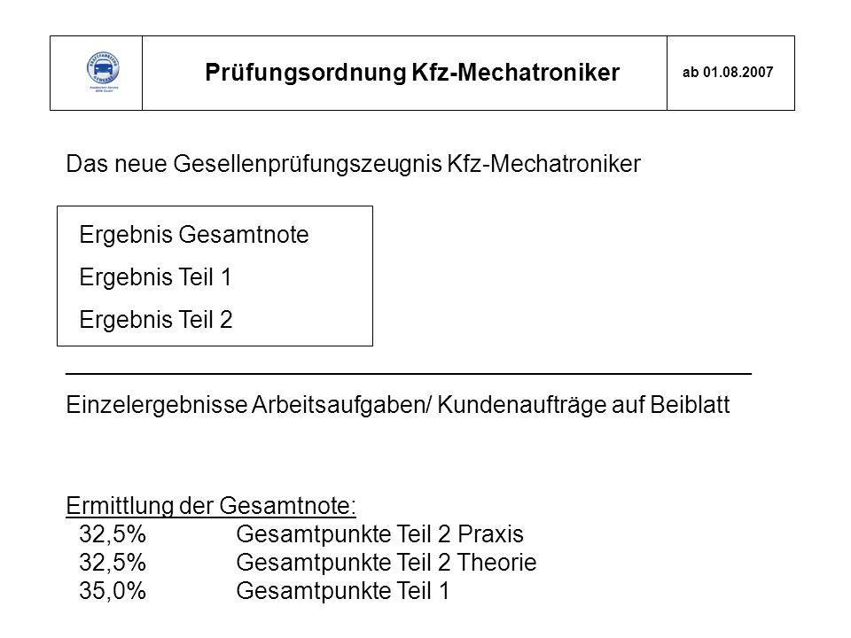 Prüfungsordnung Kfz-Mechatroniker ab 01.08.2007 Das neue Gesellenprüfungszeugnis Kfz-Mechatroniker Ergebnis Gesamtnote Ergebnis Teil 1 Ergebnis Teil 2