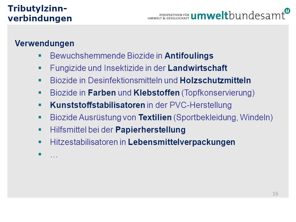 Verwendungen Bewuchshemmende Biozide in Antifoulings Fungizide und Insektizide in der Landwirtschaft Biozide in Desinfektionsmitteln und Holzschutzmit
