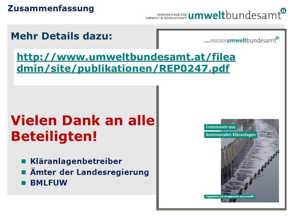 19 Vielen Dank an alle Beteiligten! Kläranlagenbetreiber Ämter der Landesregierung BMLFUW Zusammenfassung http://www.umweltbundesamt.at/filea dmin/sit