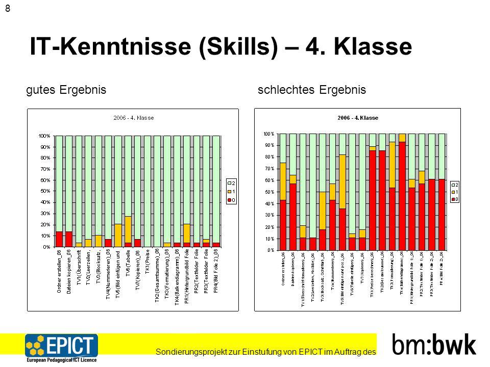 Sondierungsprojekt zur Einstufung von EPICT im Auftrag des 8 IT-Kenntnisse (Skills) – 4.