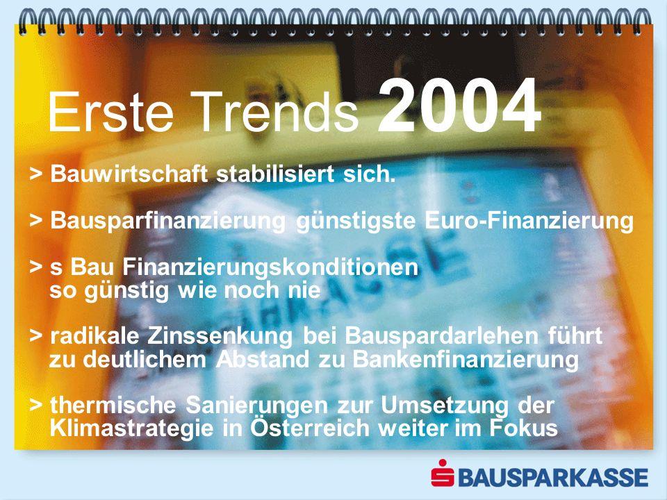 Erste Trends 2004 > Bauwirtschaft stabilisiert sich. > Bausparfinanzierung günstigste Euro-Finanzierung > s Bau Finanzierungskonditionen so günstig wi