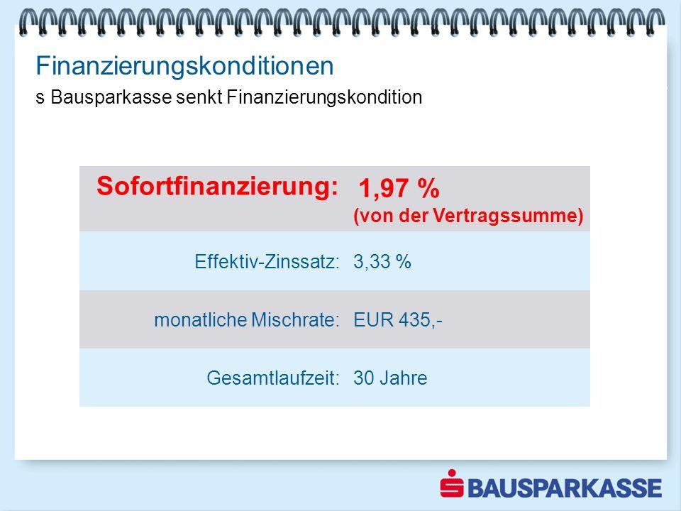 Finanzierungskonditionen Bausparen weiter im Aufwind 1-3 2003 s Bausparkasse senkt Finanzierungskondition Sofortfinanzierung: 1,97 % (von der Vertrags