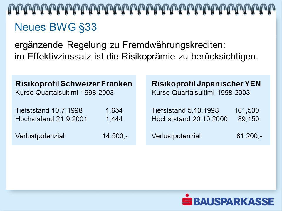 Neues BWG §33 Bausparen weiter im Aufwind 1-3 2003 ergänzende Regelung zu Fremdwährungskrediten: im Effektivzinssatz ist die Risikoprämie zu berücksic