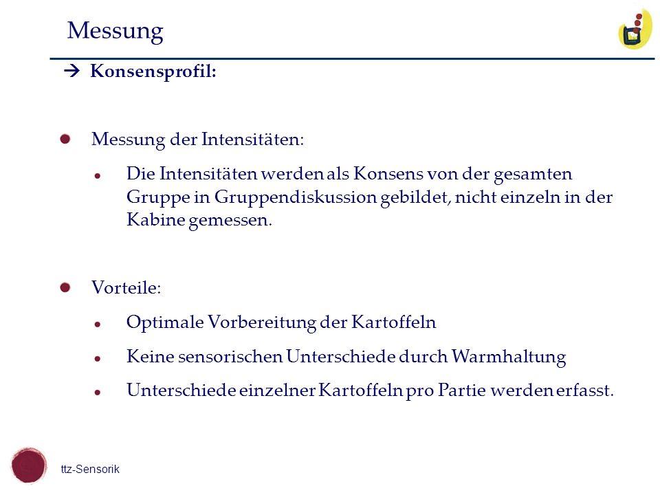 ttz-Sensorik Konsensprofil: Messung der Intensitäten: Die Intensitäten werden als Konsens von der gesamten Gruppe in Gruppendiskussion gebildet, nicht einzeln in der Kabine gemessen.