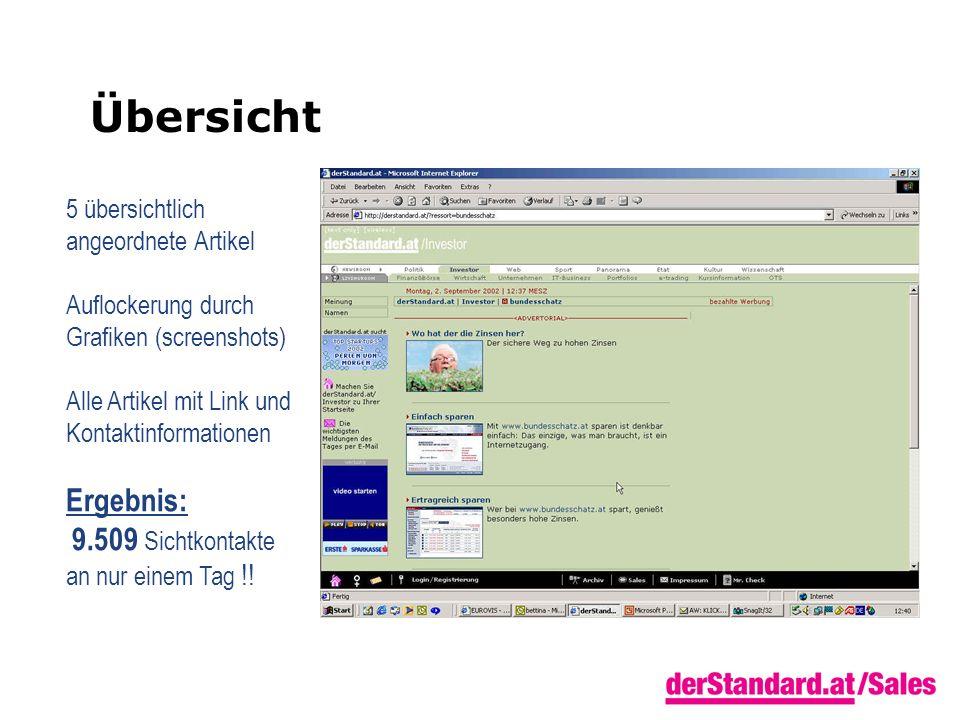 Übersicht 5 übersichtlich angeordnete Artikel Auflockerung durch Grafiken (screenshots) Alle Artikel mit Link und Kontaktinformationen Ergebnis: 9.509 Sichtkontakte an nur einem Tag !!