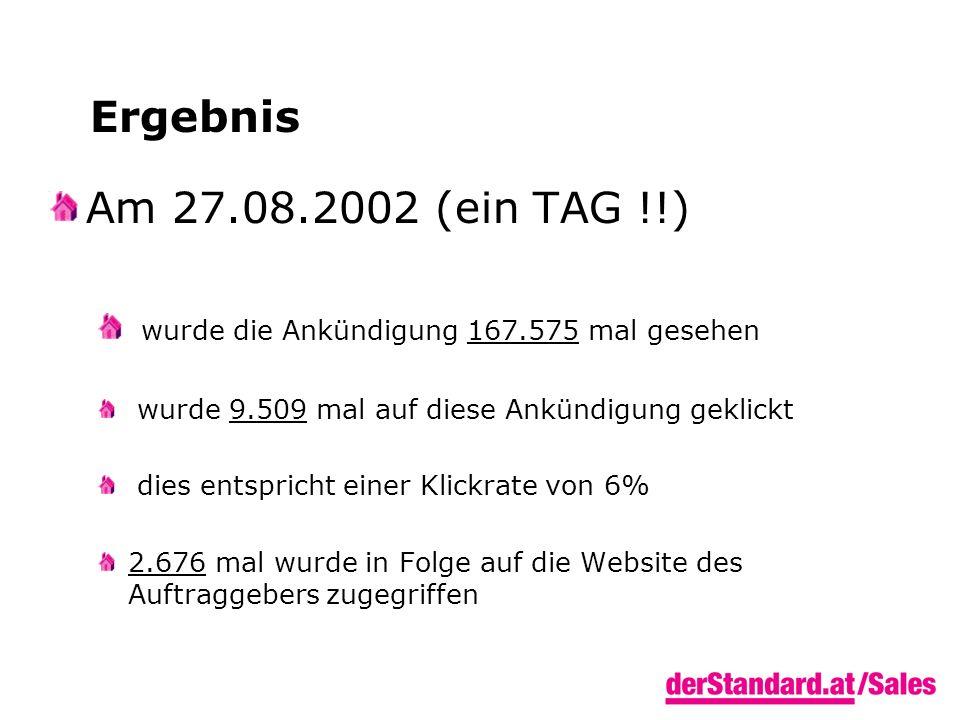 Ergebnis Am 27.08.2002 (ein TAG !!) wurde die Ankündigung 167.575 mal gesehen wurde 9.509 mal auf diese Ankündigung geklickt dies entspricht einer Klickrate von 6% 2.676 mal wurde in Folge auf die Website des Auftraggebers zugegriffen