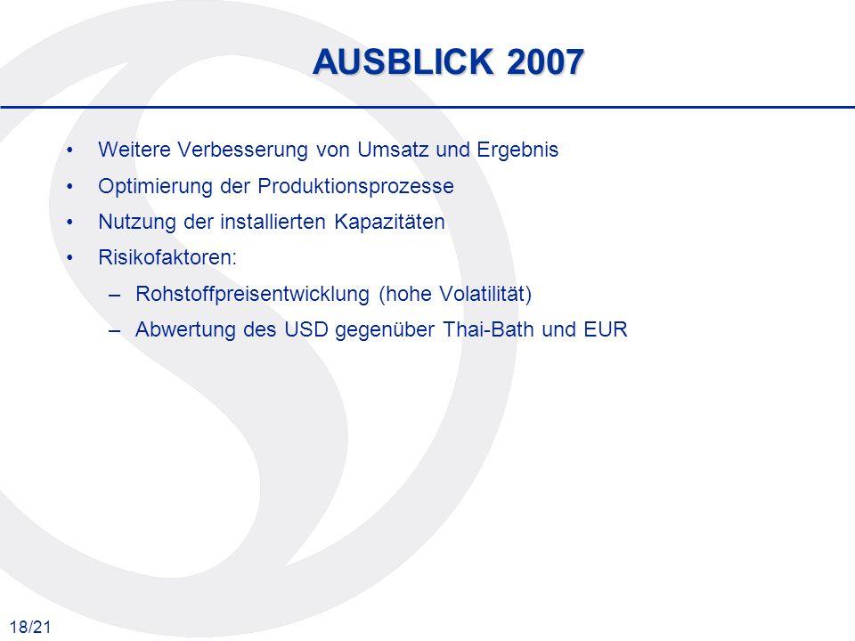 18/21 AUSBLICK 2007 Weitere Verbesserung von Umsatz und Ergebnis Optimierung der Produktionsprozesse Nutzung der installierten Kapazitäten Risikofakto