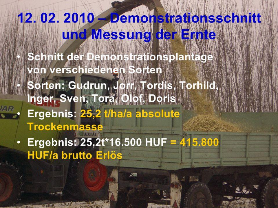 12. 02. 2010 – Demonstrationsschnitt und Messung der Ernte Schnitt der Demonstrationsplantage von verschiedenen Sorten Sorten: Gudrun, Jorr, Tordis, T