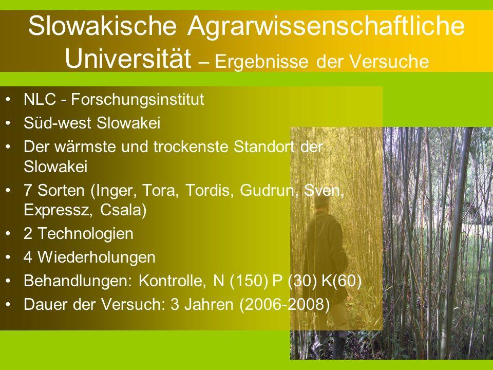 Slowakische Agrarwissenschaftliche Universität – Ergebnisse der Versuche NLC - Forschungsinstitut Süd-west Slowakei Der wärmste und trockenste Standor