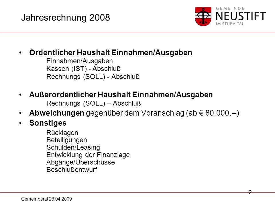 Gemeinderat 28.04.2009 23 Jahresrechnung 2008 Beschluß – Entwurf : Über Empfehlung des Finanzausschusses vom 31.03.2009 und des Überprüfungsausschusses vom 24.03.2009 genehmigt der Gemeinderat..........................