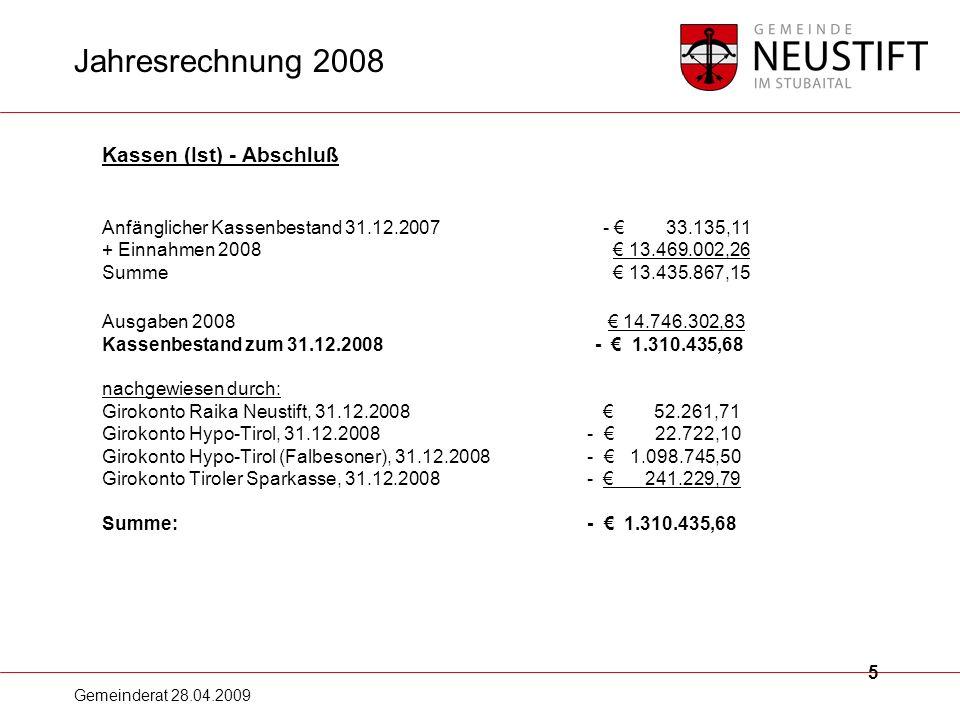 Gemeinderat 28.04.2009 16 Jahresrechnung 2008