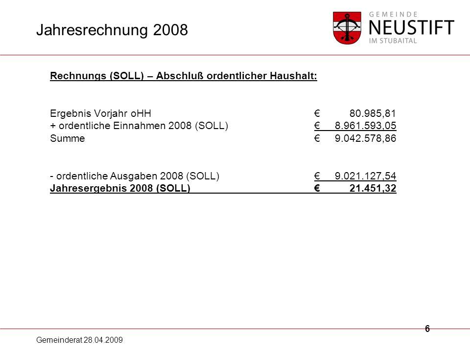 Gemeinderat 28.04.2009 7 Jahresrechnung 2008 Abschluß ordentlicher Haushalt - Rückstände: Einnahmenrückstände zum 31.12.2008 607.365,59 offene Ertragsanteile (bis 10.01.2009 bez.)rd.