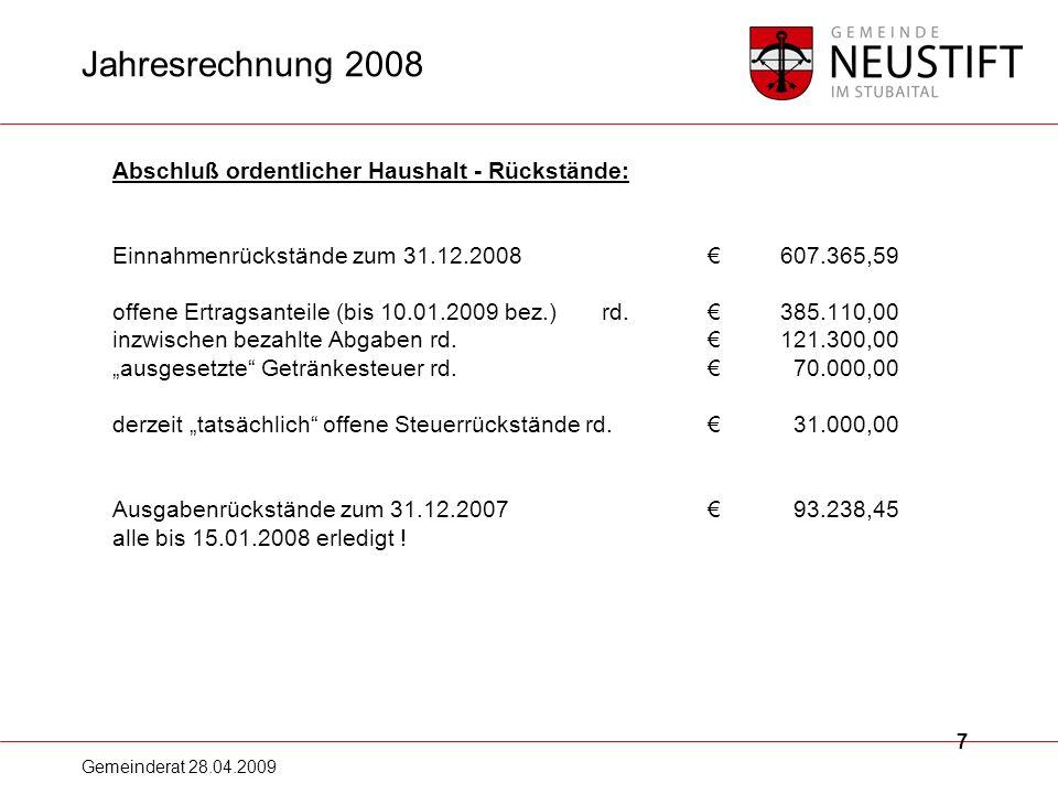 Gemeinderat 28.04.2009 8 Jahresrechnung 2008