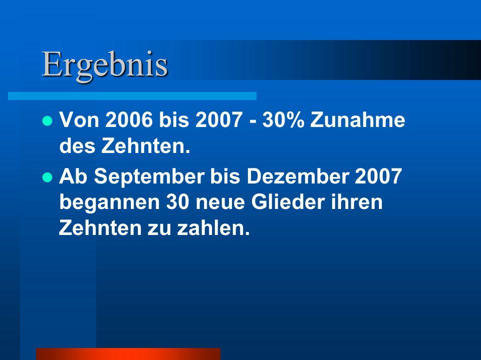 Ergebnis Von 2006 bis 2007 - 30% Zunahme des Zehnten. Ab September bis Dezember 2007 begannen 30 neue Glieder ihren Zehnten zu zahlen.