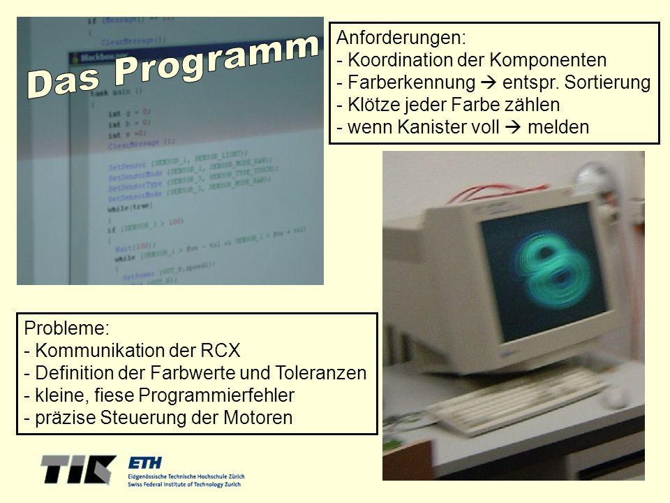 mindstorms PPS Probleme: - Kommunikation der RCX - Definition der Farbwerte und Toleranzen - kleine, fiese Programmierfehler - präzise Steuerung der M