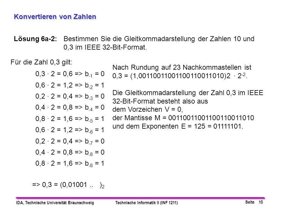 Seite 10 IDA, Technische Universität BraunschweigTechnische Informatik II (INF 1211) Konvertieren von Zahlen Für die Zahl 0,3 gilt: 0,3 · 2 = 0,6 => b