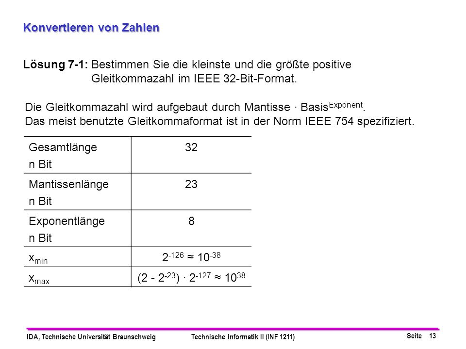 Seite 13 IDA, Technische Universität BraunschweigTechnische Informatik II (INF 1211) Konvertieren von Zahlen Lösung 7-1:Bestimmen Sie die kleinste und