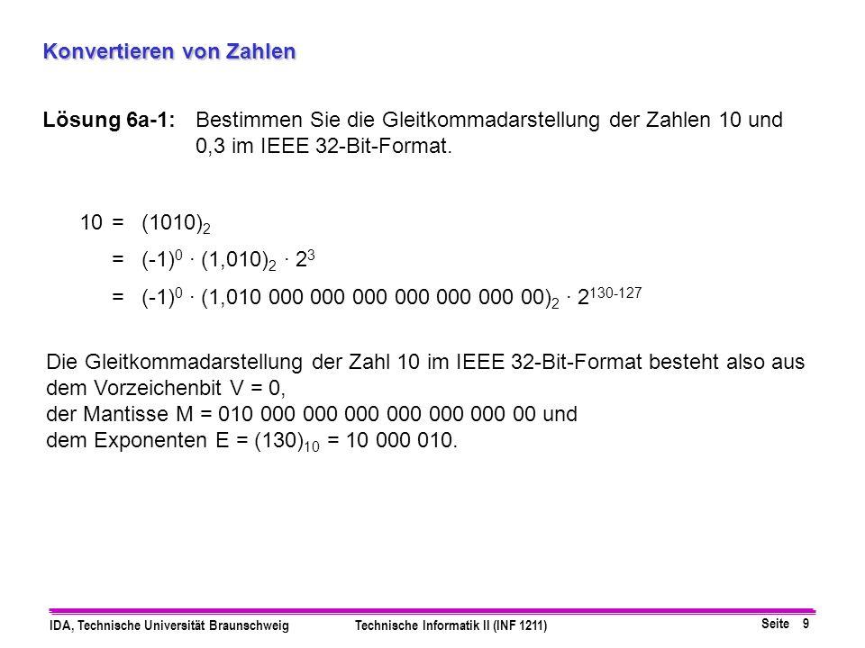 Seite 10 IDA, Technische Universität BraunschweigTechnische Informatik II (INF 1211) Konvertieren von Zahlen Für die Zahl 0,3 gilt: 0,3 · 2 = 0,6 => b -1 = 0 0,6 · 2 = 1,2 => b -2 = 1 0,2 · 2 = 0,4 => b -3 = 0 0,4 · 2 = 0,8 => b -4 = 0 0,8 · 2 = 1,6 => b -5 = 1 0,6 · 2 = 1,2 => b -6 = 1 0,2 · 2 = 0,4 => b -7 = 0 0,4 · 2 = 0,8 => b -8 = 0 0,8 · 2 = 1,6 => b -8 = 1 => 0,3 = (0,01001..
