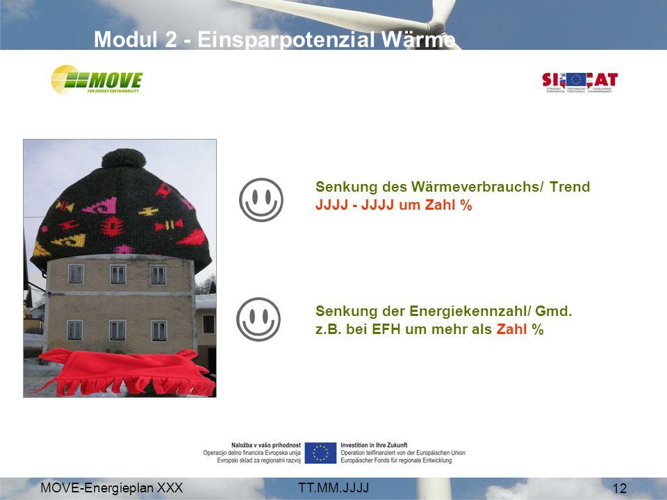 MOVE-Energieplan XXXTT.MM.JJJJ 12 Modul 2 - Einsparpotenzial Wärme Senkung des Wärmeverbrauchs/ Trend JJJJ - JJJJ um Zahl % Senkung der Energiekennzahl/ Gmd.