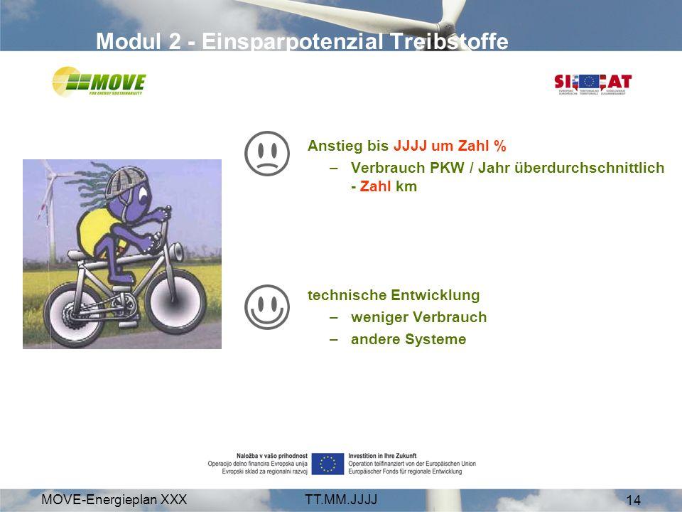 MOVE-Energieplan XXXTT.MM.JJJJ 14 Modul 2 - Einsparpotenzial Treibstoffe Anstieg bis JJJJ um Zahl % –Verbrauch PKW / Jahr überdurchschnittlich - Zahl km technische Entwicklung –weniger Verbrauch –andere Systeme