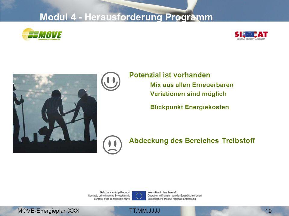 MOVE-Energieplan XXXTT.MM.JJJJ 19 Modul 4 - Herausforderung Programm Potenzial ist vorhanden Mix aus allen Erneuerbaren Variationen sind möglich Blickpunkt Energiekosten Abdeckung des Bereiches Treibstoff
