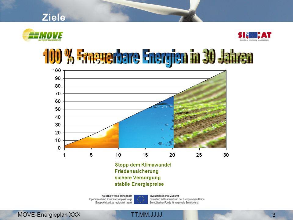 MOVE-Energieplan XXXTT.MM.JJJJ 3 Ziele Stopp dem Klimawandel Friedenssicherung sichere Versorgung stabile Energiepreise