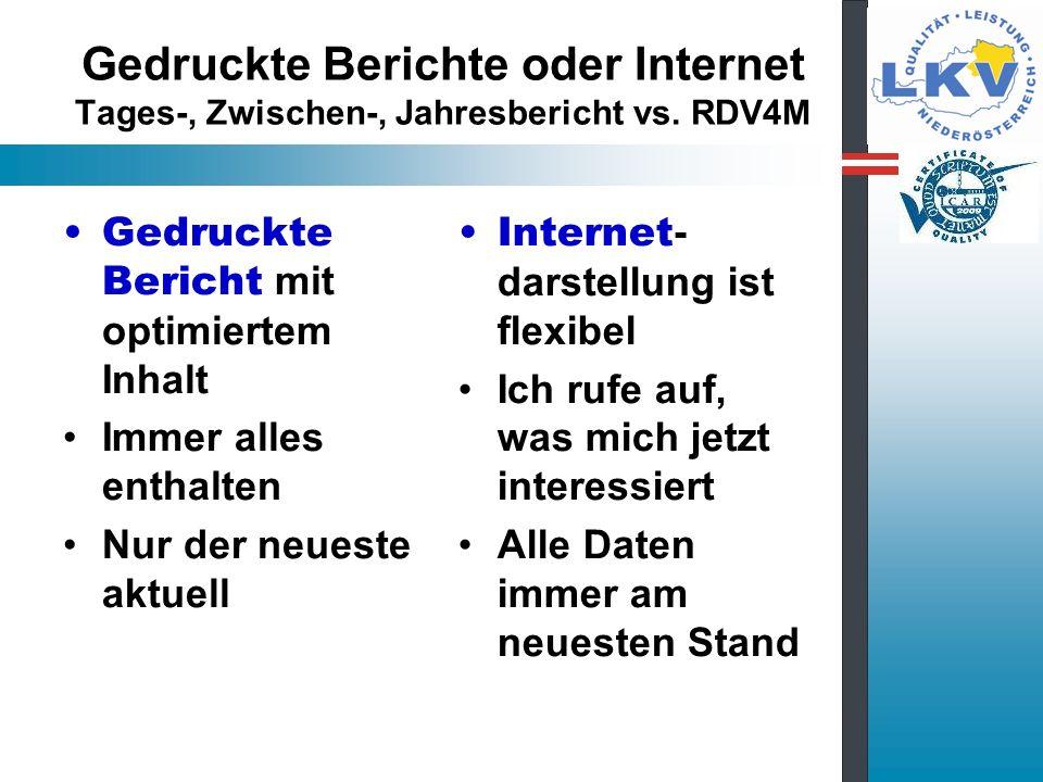 Gedruckte Berichte oder Internet Tages-, Zwischen-, Jahresbericht vs.