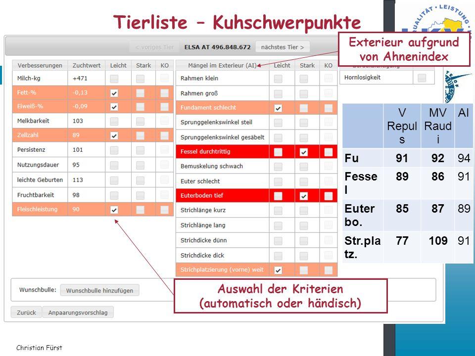 Christian Fürst Tierliste – Kuhschwerpunkte V Repul s MV Raud i AI Fu919294 Fesse l 898691 Euter bo.