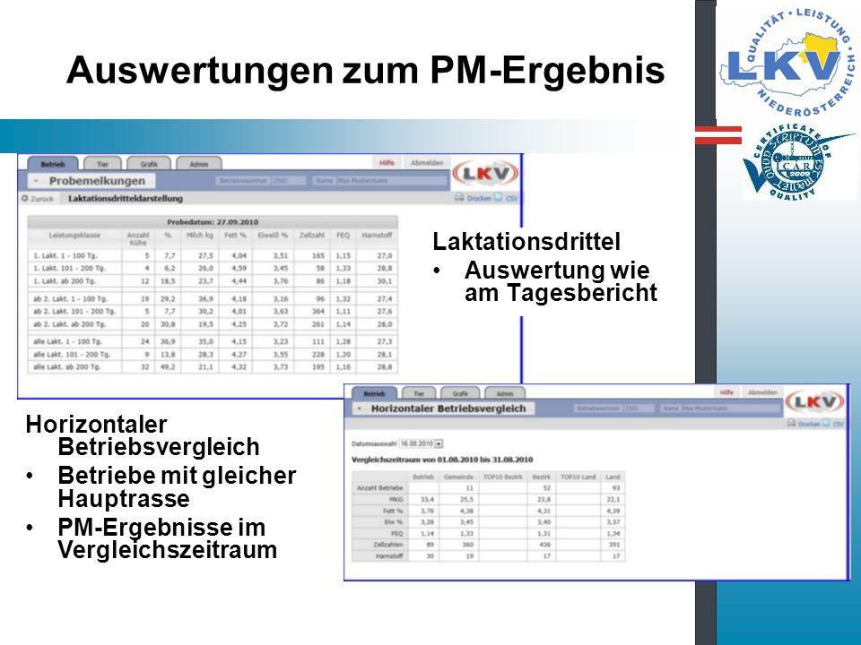 Auswertungen zum PM-Ergebnis Laktationsdrittel Auswertung wie am Tagesbericht Horizontaler Betriebsvergleich Betriebe mit gleicher Hauptrasse PM-Ergebnisse im Vergleichszeitraum