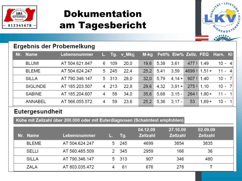Grafische Auswertungen Ergebnisse der Probemelkungen –Harnstoff/Eiweiß –Eiweiß/Milch –FEQ/Milch –FEQ/Tage –Fett/Tage –Zellzahl