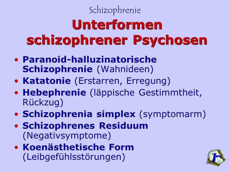 Schizophrenie 10 Unterformen schizophrener Psychosen Paranoid-halluzinatorische Schizophrenie (Wahnideen) Katatonie (Erstarren, Erregung) Hebephrenie