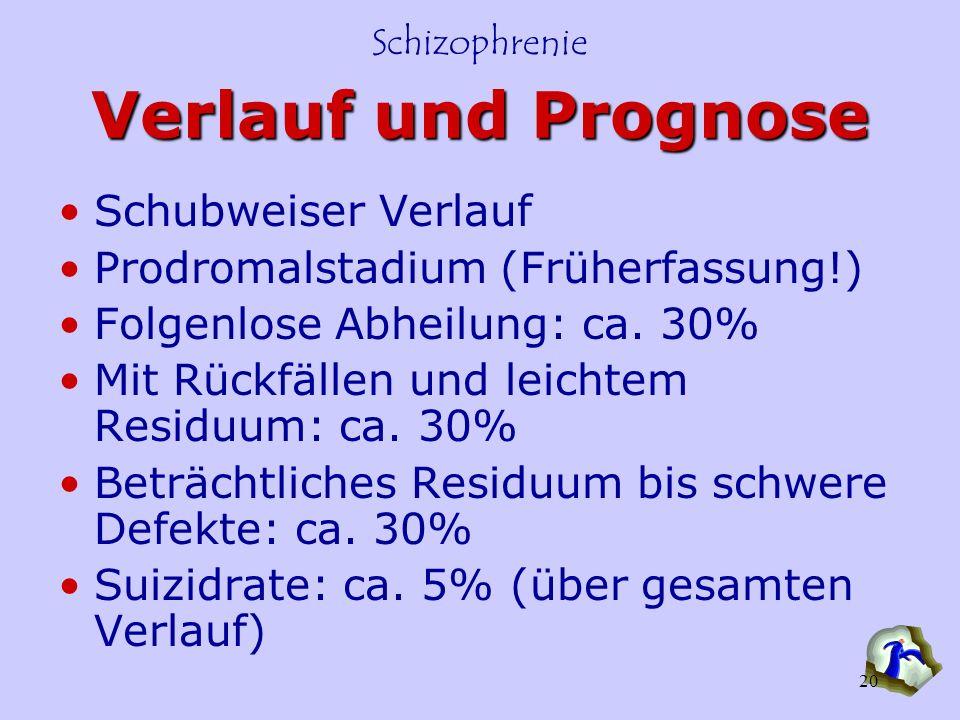Schizophrenie 20 Verlauf und Prognose Schubweiser Verlauf Prodromalstadium (Früherfassung!) Folgenlose Abheilung: ca. 30% Mit Rückfällen und leichtem