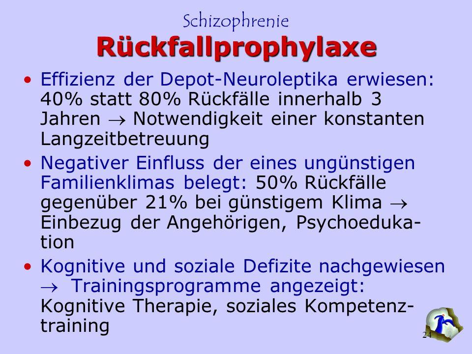 Schizophrenie 24 Rückfallprophylaxe Effizienz der Depot-Neuroleptika erwiesen: 40% statt 80% Rückfälle innerhalb 3 Jahren Notwendigkeit einer konstant