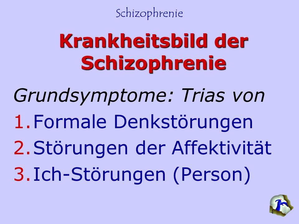 Schizophrenie 4 Krankheitsbild der Schizophrenie Grundsymptome: Trias von 1.Formale Denkstörungen 2.Störungen der Affektivität 3.Ich-Störungen (Person