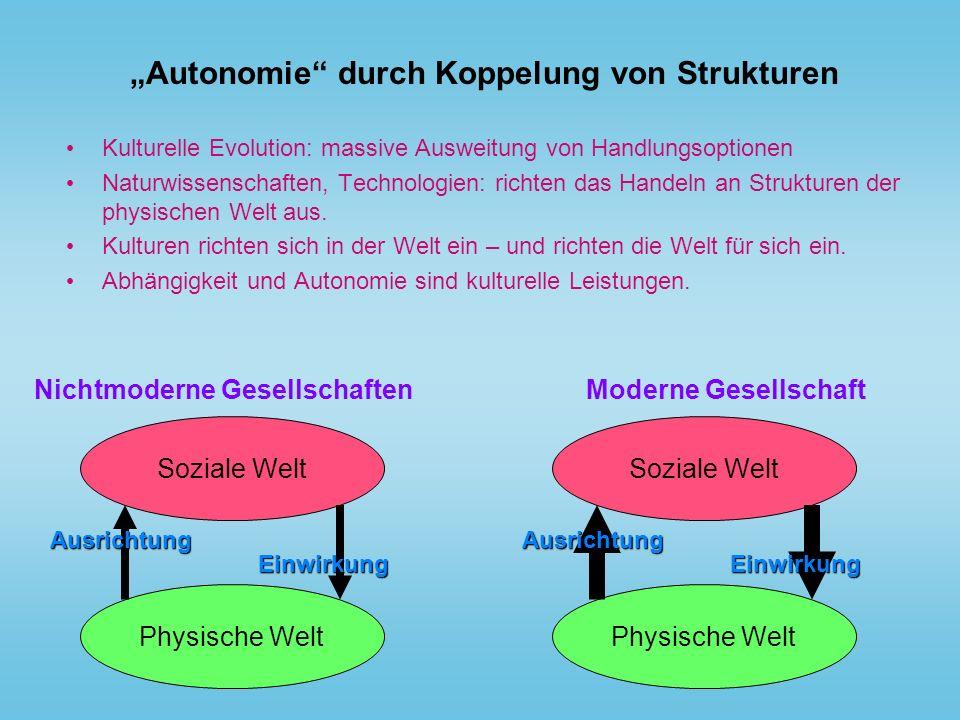 Autonomie durch Koppelung von Strukturen Kulturelle Evolution: massive Ausweitung von Handlungsoptionen Naturwissenschaften, Technologien: richten das