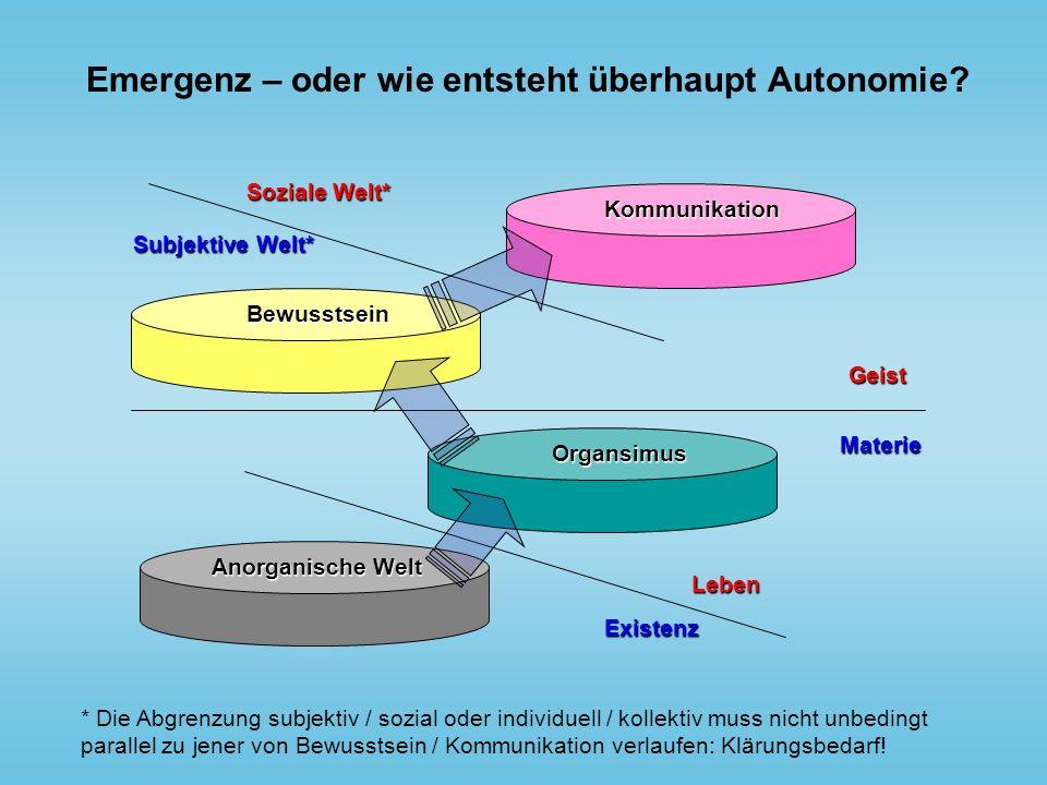 Emergenz – oder wie entsteht überhaupt Autonomie? Geist Materie Anorganische Welt Organsimus Bewusstsein Kommunikation Soziale Welt* Subjektive Welt*