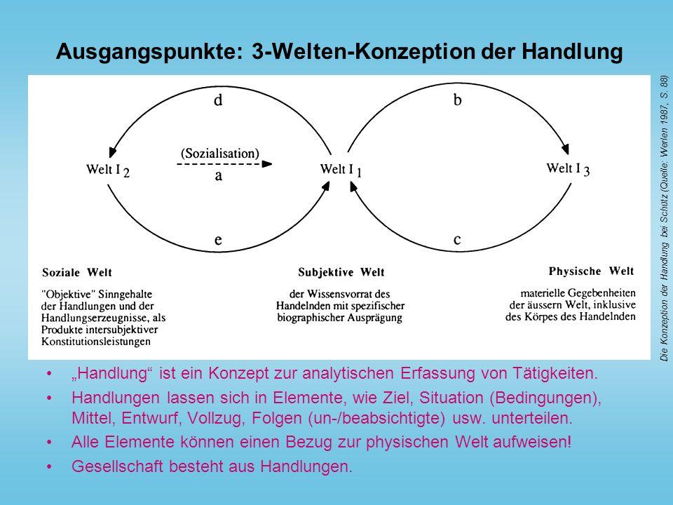 Ausgangspunkte: 3-Welten-Konzeption der Handlung Handlung ist ein Konzept zur analytischen Erfassung von Tätigkeiten. Handlungen lassen sich in Elemen
