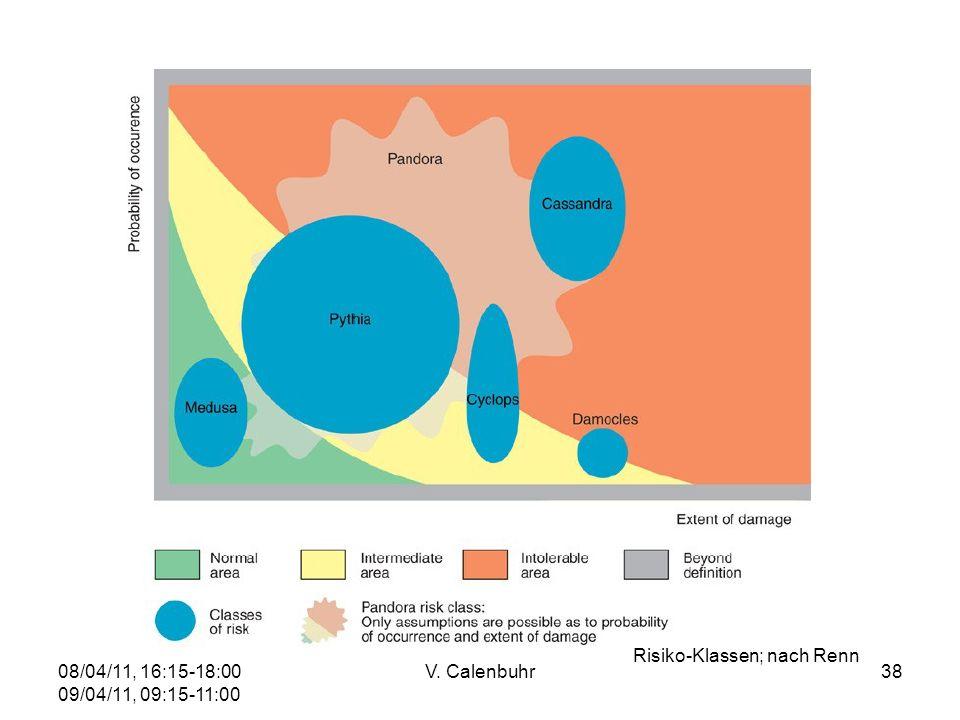 08/04/11, 16:15-18:00 09/04/11, 09:15-11:00 V. Calenbuhr38 Risiko-Klassen; nach Renn