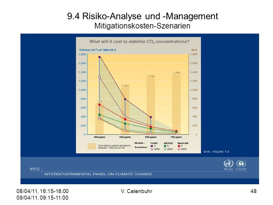 08/04/11, 16:15-18:00 09/04/11, 09:15-11:00 V. Calenbuhr48 9.4 Risiko-Analyse und -Management Mitigationskosten-Szenarien