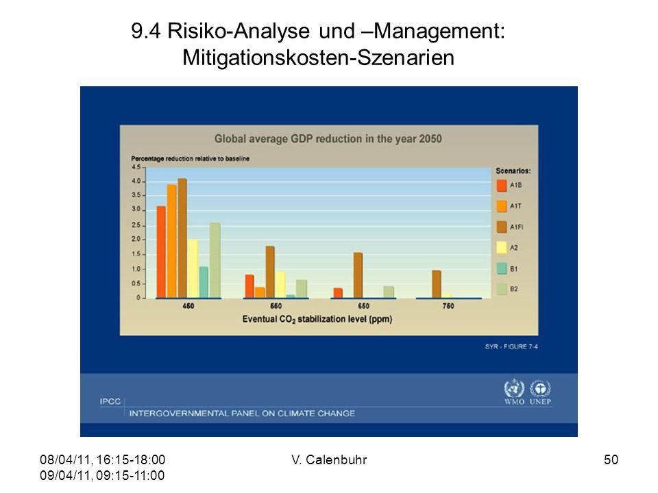 08/04/11, 16:15-18:00 09/04/11, 09:15-11:00 V. Calenbuhr50 9.4 Risiko-Analyse und –Management: Mitigationskosten-Szenarien