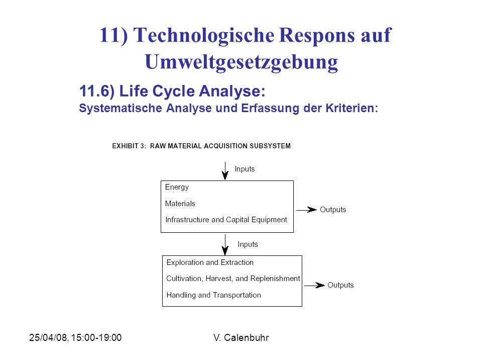 25/04/08, 15:00-19:00V. Calenbuhr 11) Technologische Respons auf Umweltgesetzgebung 11.6) Life Cycle Analyse: Systematische Analyse und Erfassung der