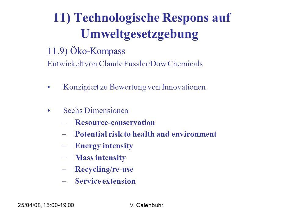 25/04/08, 15:00-19:00V. Calenbuhr 11) Technologische Respons auf Umweltgesetzgebung 11.9) Öko-Kompass Entwickelt von Claude Fussler/Dow Chemicals Konz