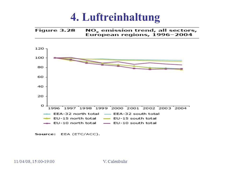 11/04/08, 15:00-19:00V. Calenbuhr 4. Luftreinhaltung