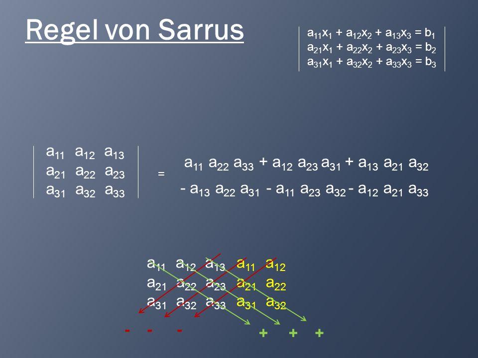 Regel von Sarrus a 11 x 1 + a 12 x 2 + a 13 x 3 = b 1 a 21 x 1 + a 22 x 2 + a 23 x 3 = b 2 a 31 x 1 + a 32 x 2 + a 33 x 3 = b 3 a 11 a 12 a 13 a 21 a