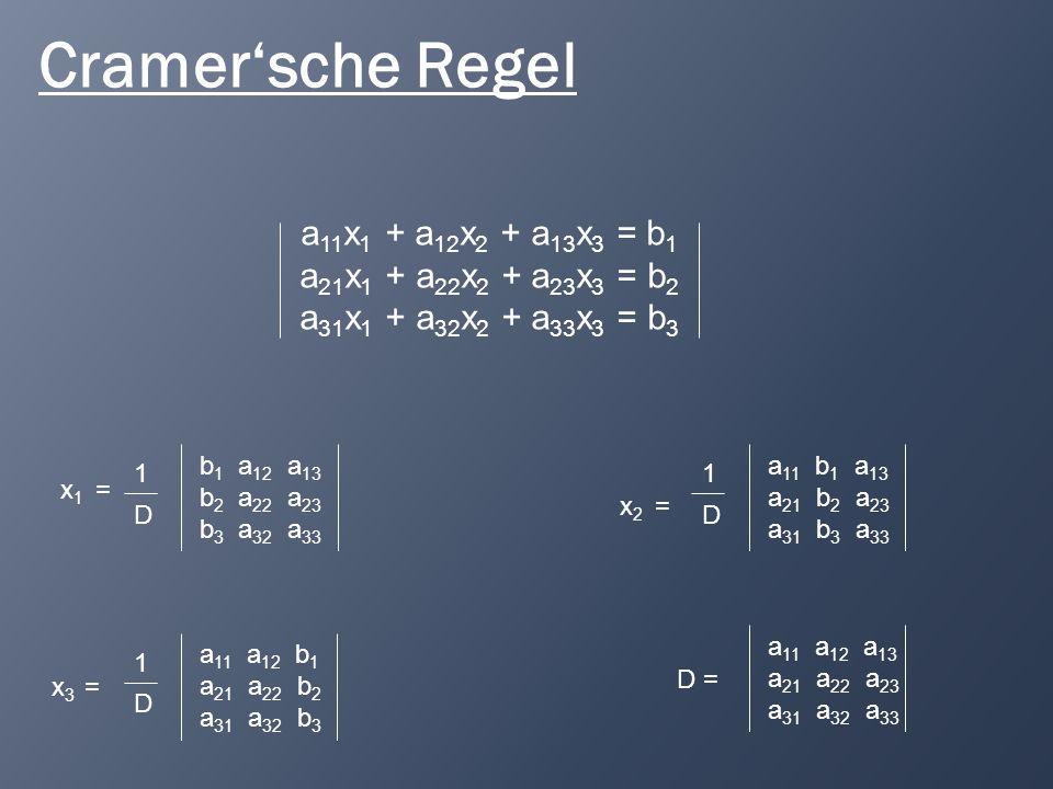 x 1 = 1 D b 1 a 12 a 13 b 2 a 22 a 23 b 3 a 32 a 33 x 2 = 1 D a 11 b 1 a 13 a 21 b 2 a 23 a 31 b 3 a 33 a 11 x 1 + a 12 x 2 + a 13 x 3 = b 1 a 21 x 1
