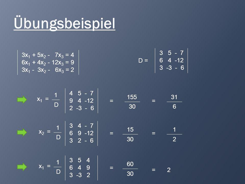 Übungsbeispiel 3x 1 + 5x 2 - 7x 3 = 4 6x 1 + 4x 2 - 12x 3 = 9 3x 1 - 3x 2 - 6x 3 = 2 x 1 = 1 D 4 5 - 7 9 4 -12 2 -3 - 6 D = 3 5 - 7 6 4 -12 3 -3 - 6 =