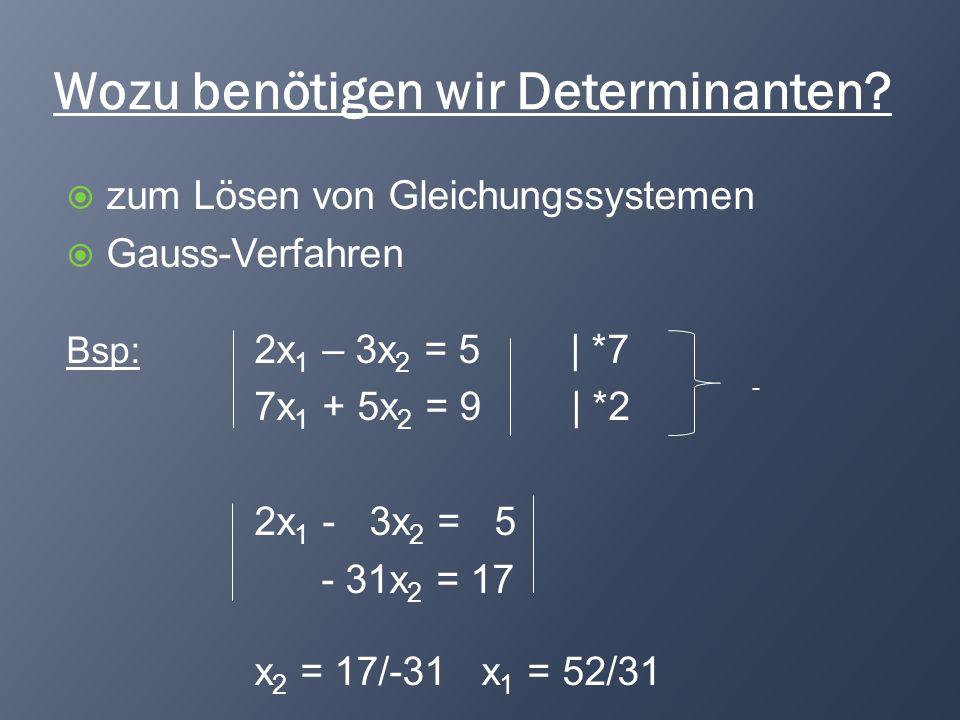 Wozu benötigen wir Determinanten? zum Lösen von Gleichungssystemen Gauss-Verfahren Bsp: 2x 1 – 3x 2 = 5 | *7 7x 1 + 5x 2 = 9 | *2 2x 1 - 3x 2 = 5 - 31