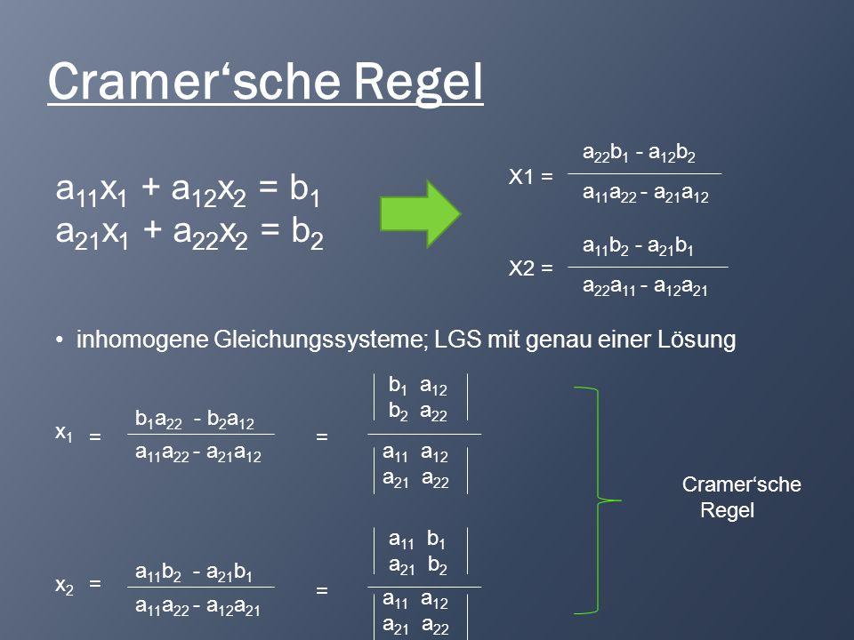 Cramersche Regel a 11 x 1 + a 12 x 2 = b 1 a 21 x 1 + a 22 x 2 = b 2 X1 = X2 = a 22 b 1 - a 12 b 2 a 11 a 22 - a 21 a 12 a 11 b 2 - a 21 b 1 a 22 a 11